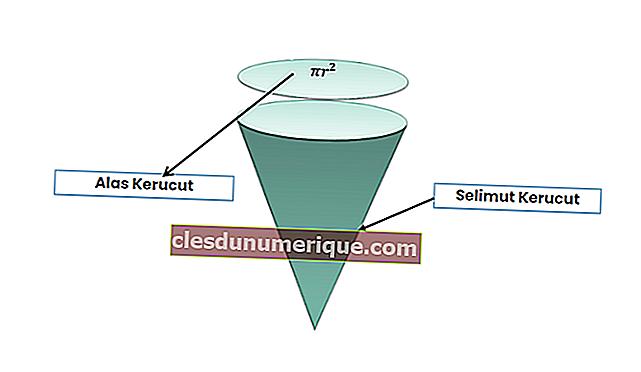 Calcul de la surface et du volume d'un cône