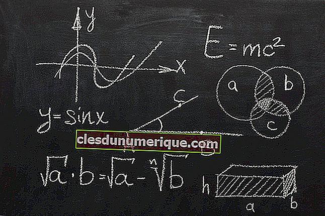 Quelle est la théorie de la relativité?