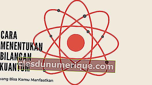 Kullanabileceğiniz Kuantum Sayısı Nasıl Belirlenir